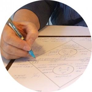 Anneminna Viérre l Astrologi l Numerologi l Hjælp til din virksomhed